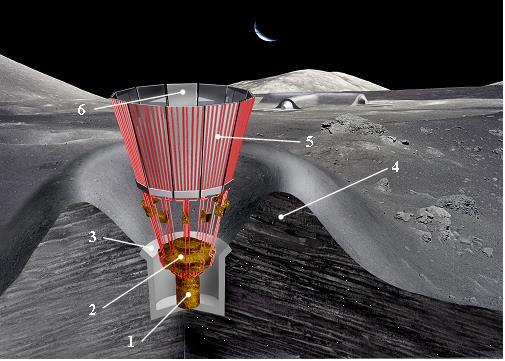 Лунная АЭС на основе космической ЯЭУ